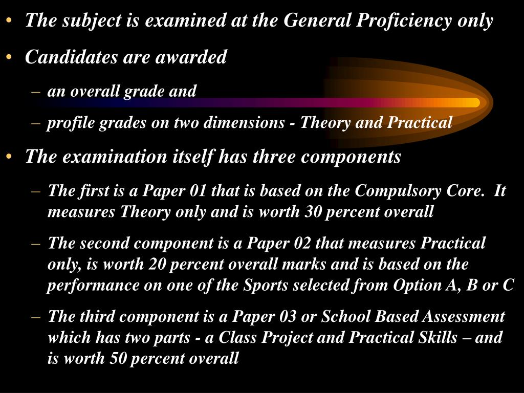 The subject is examined at the General Proficiency only