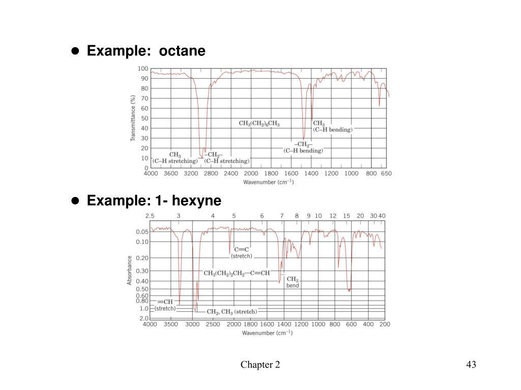 Example:  octane
