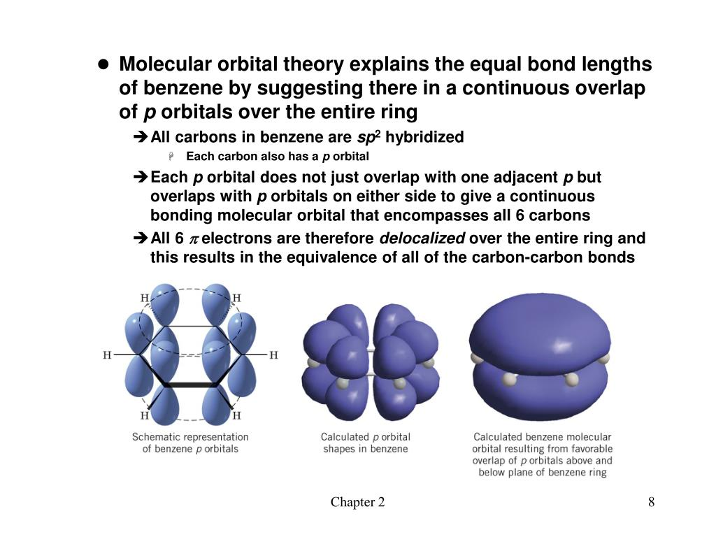 Molecular orbital theory explains the equal bond lengths of benzene by suggesting there in a continuous overlap of