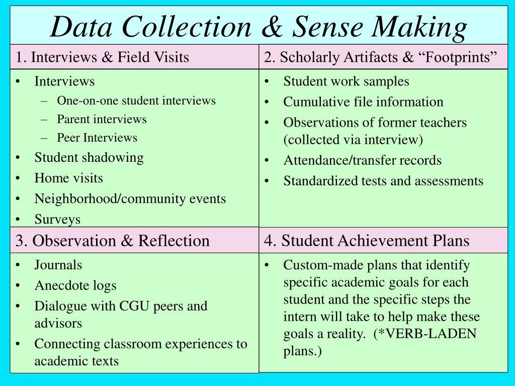 Data Collection & Sense Making