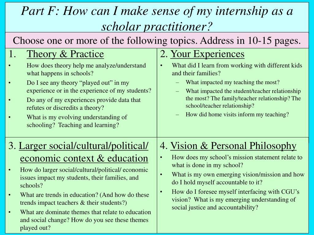 Part F: How can I make sense of my internship