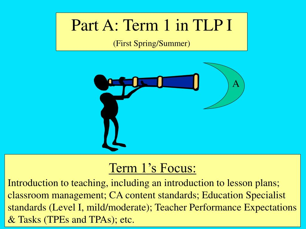 Part A: Term 1 in TLP I