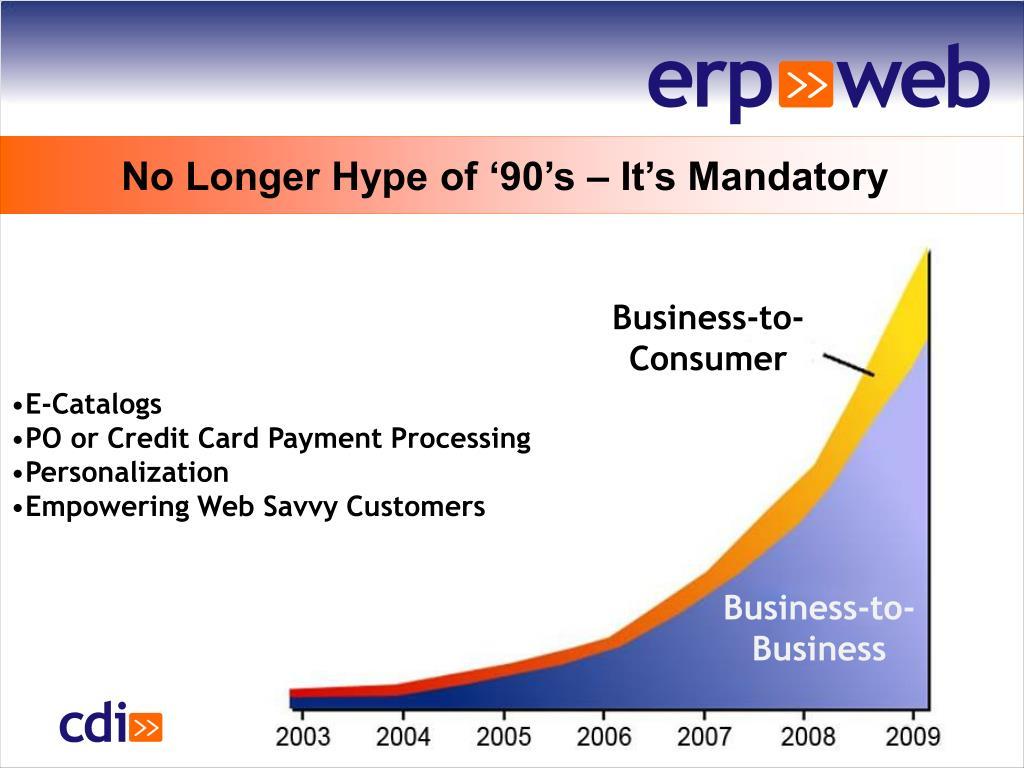 No Longer Hype of '90's – It's Mandatory