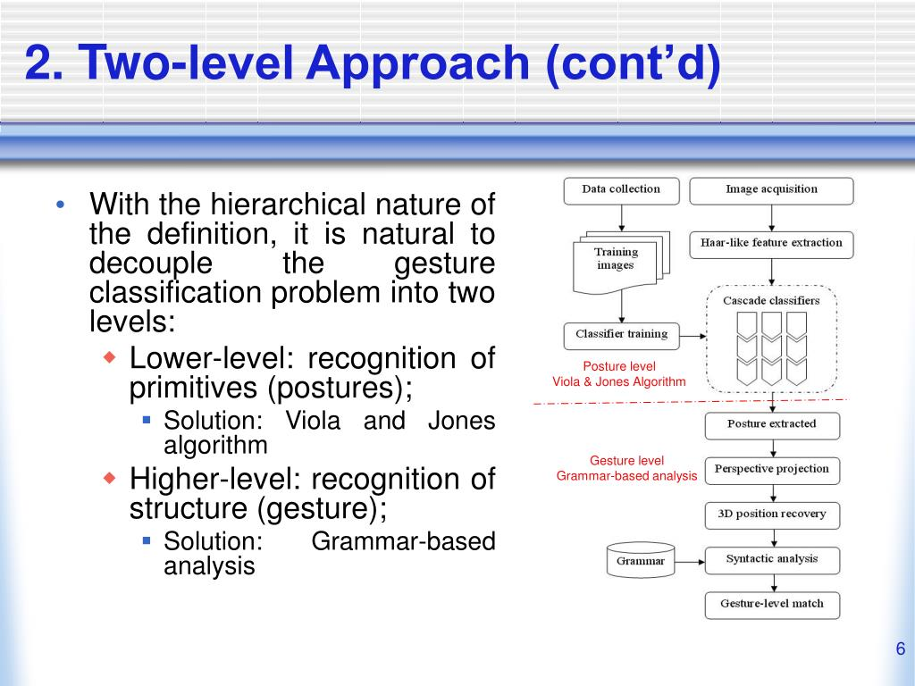 2. Two-level Approach (cont'd)