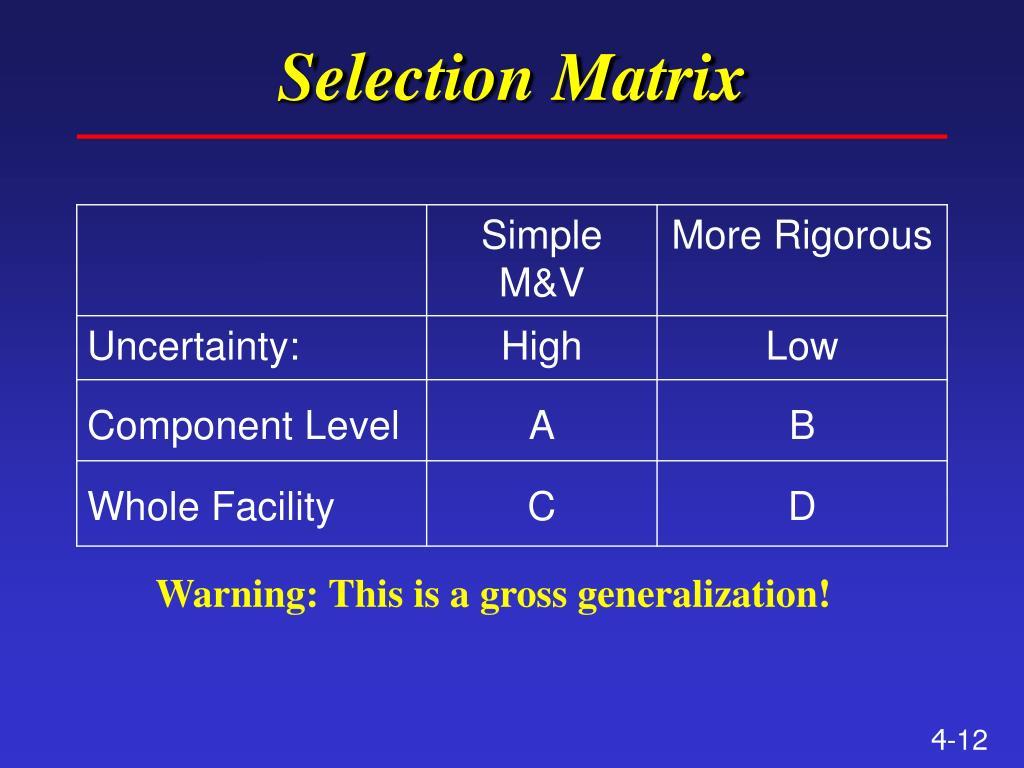 Selection Matrix