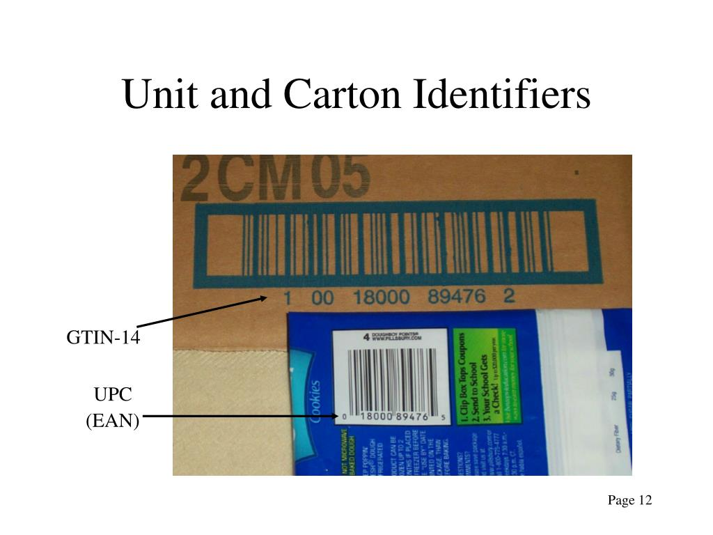 Unit and Carton Identifiers