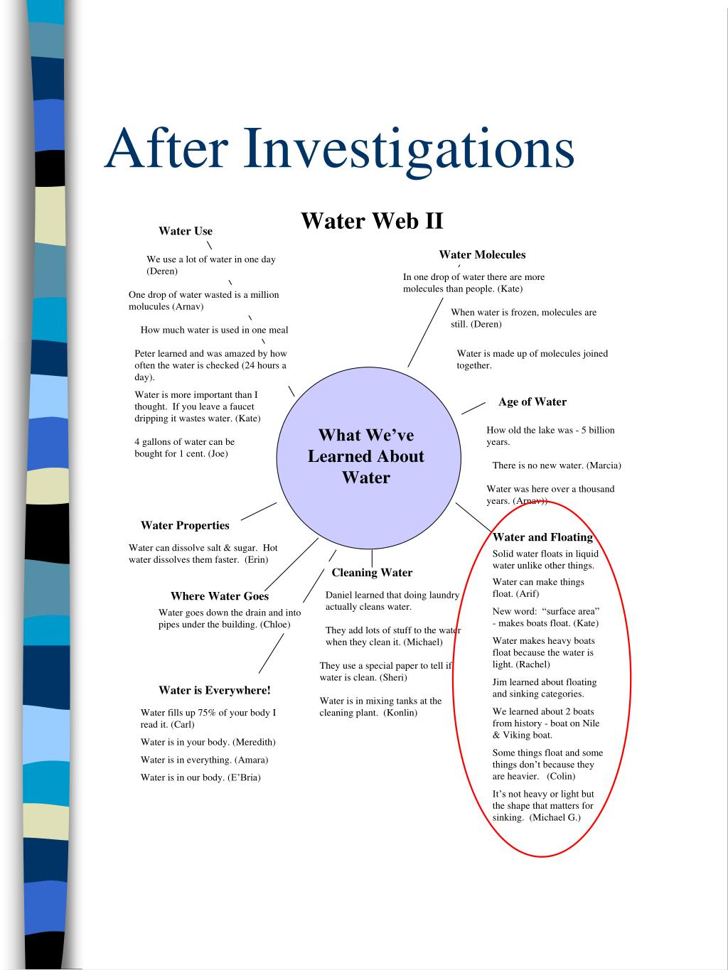 After Investigations