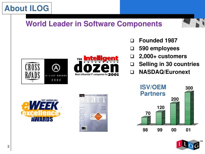 World leader in software components