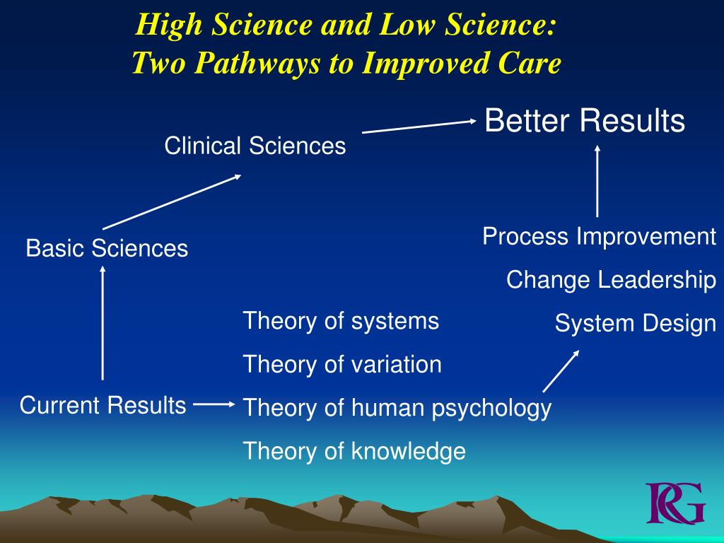 High Science and Low Science:                 Two Pathways to Improved Care