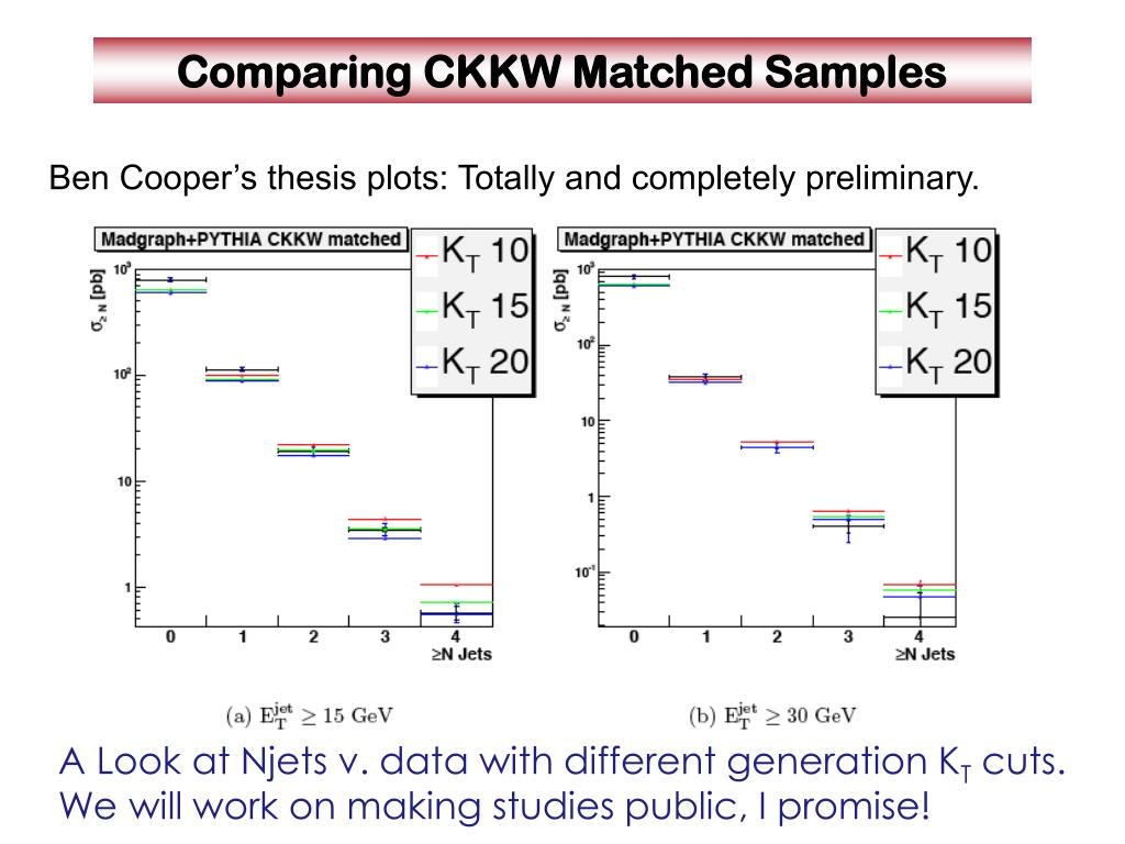 Comparing CKKW Matched Samples