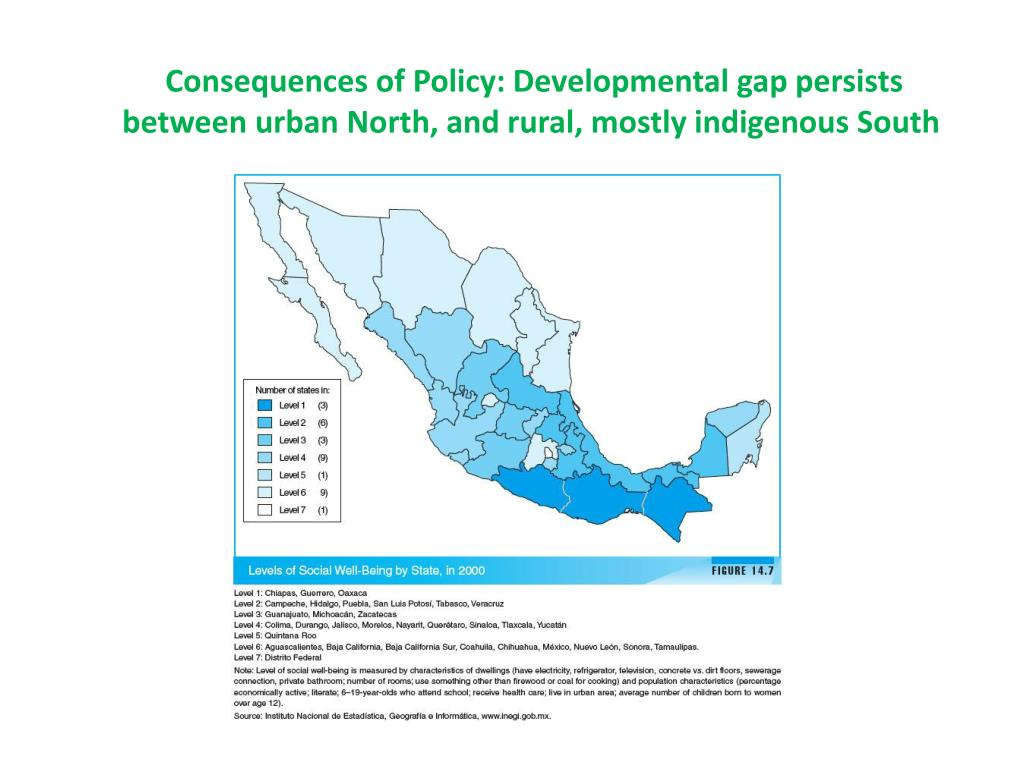 Consequences of Policy: Developmental gap persists between urban North, and rural, mostly indigenous South