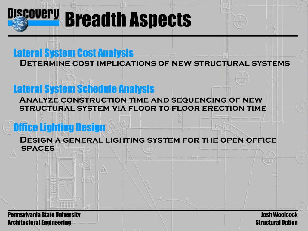 Breadth Aspects