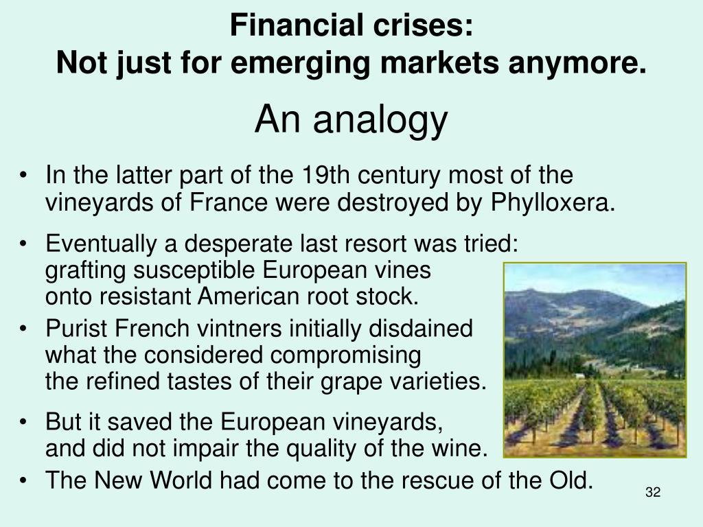 Financial crises: