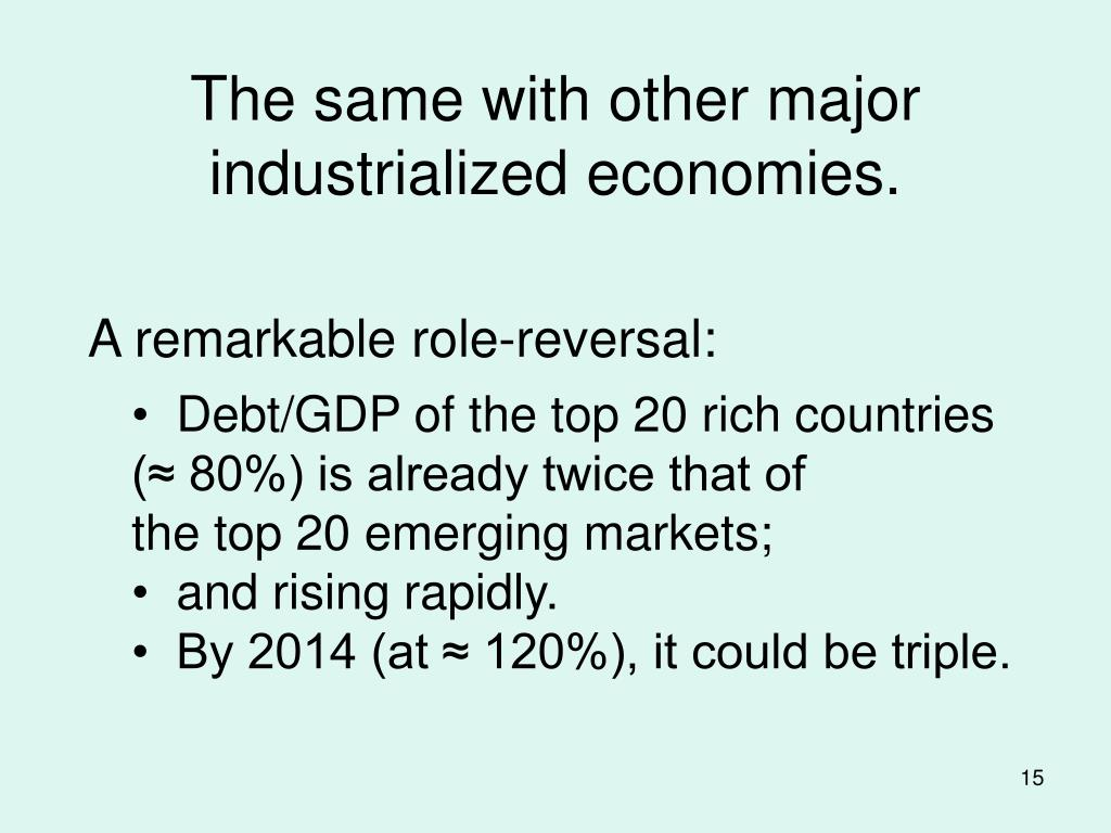 The same with other major industrialized economies.