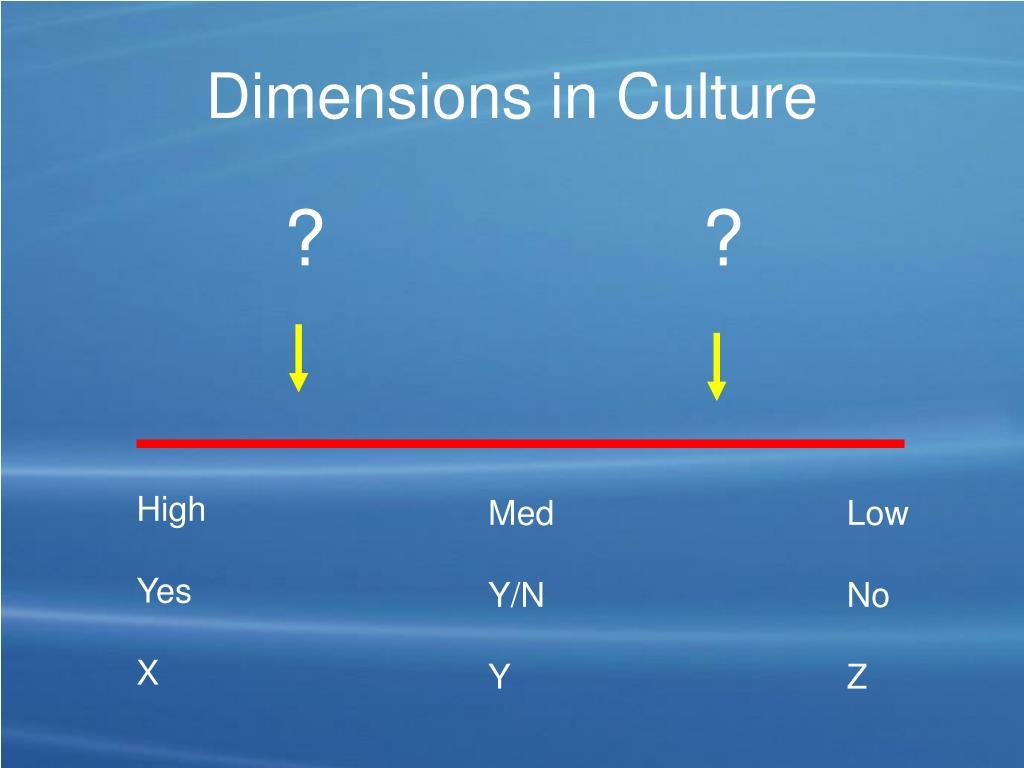 Dimensions in Culture