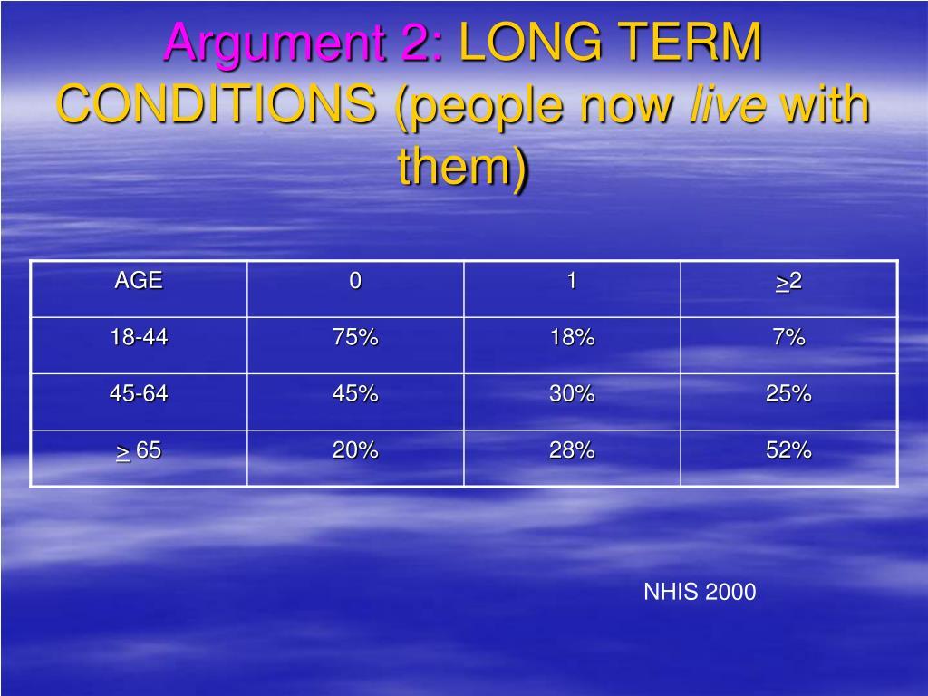 Argument 2: