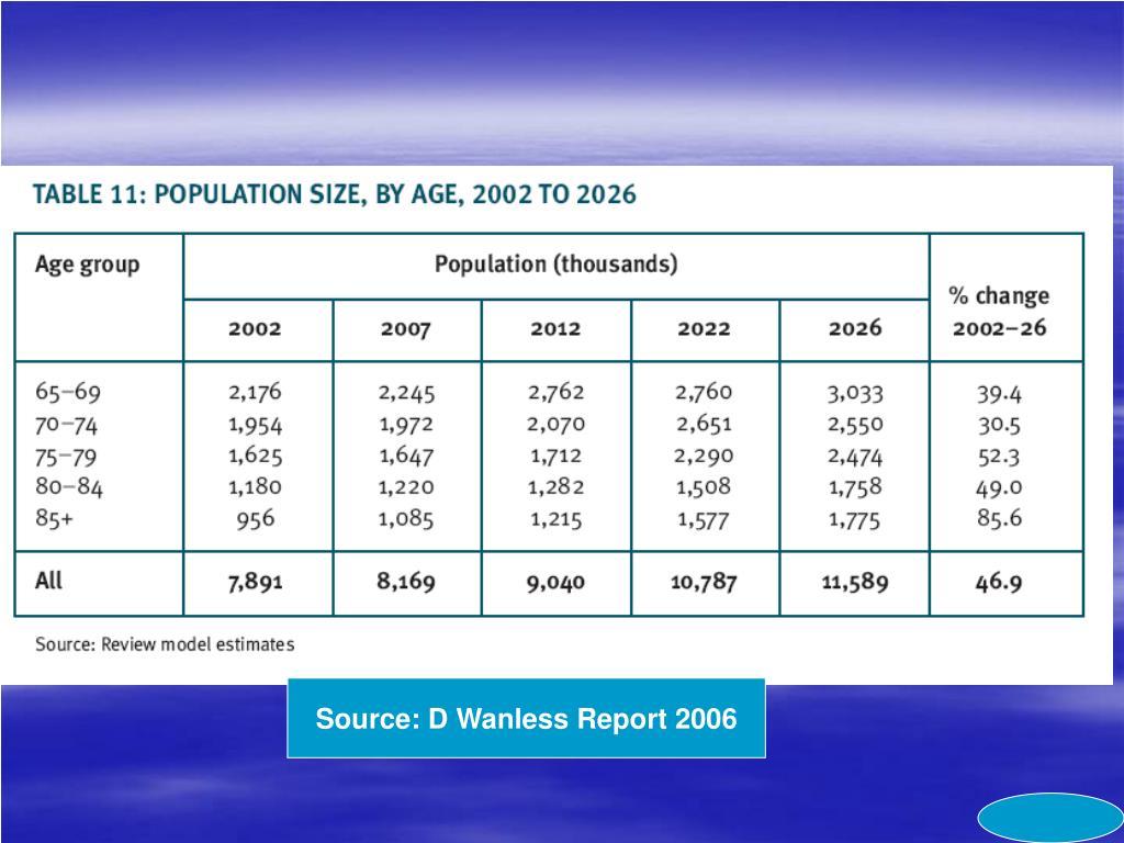 Source: D Wanless Report 2006