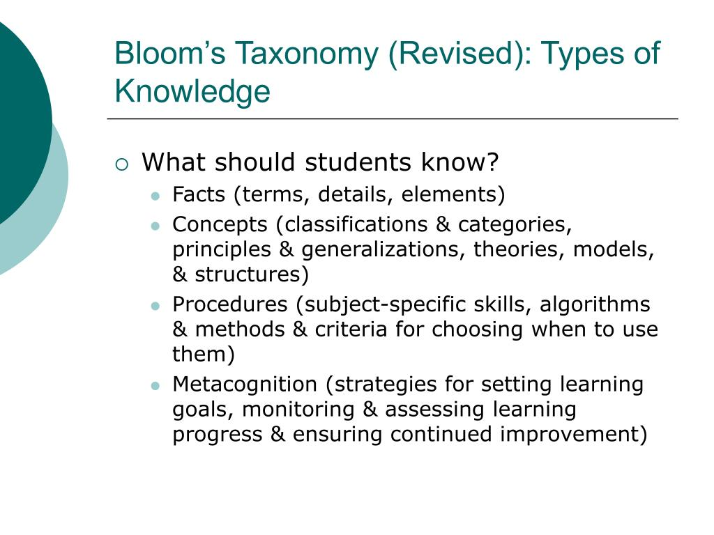 Bloom's Taxonomy (Revised): Types of Knowledge