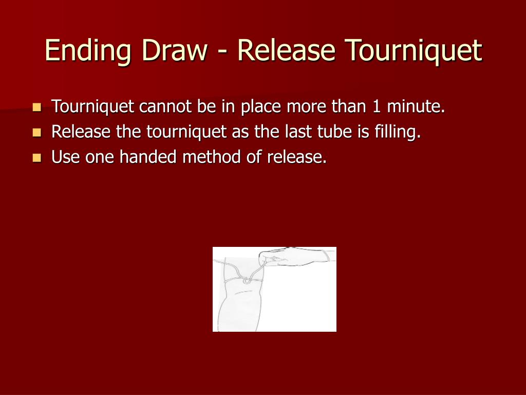 Ending Draw - Release Tourniquet