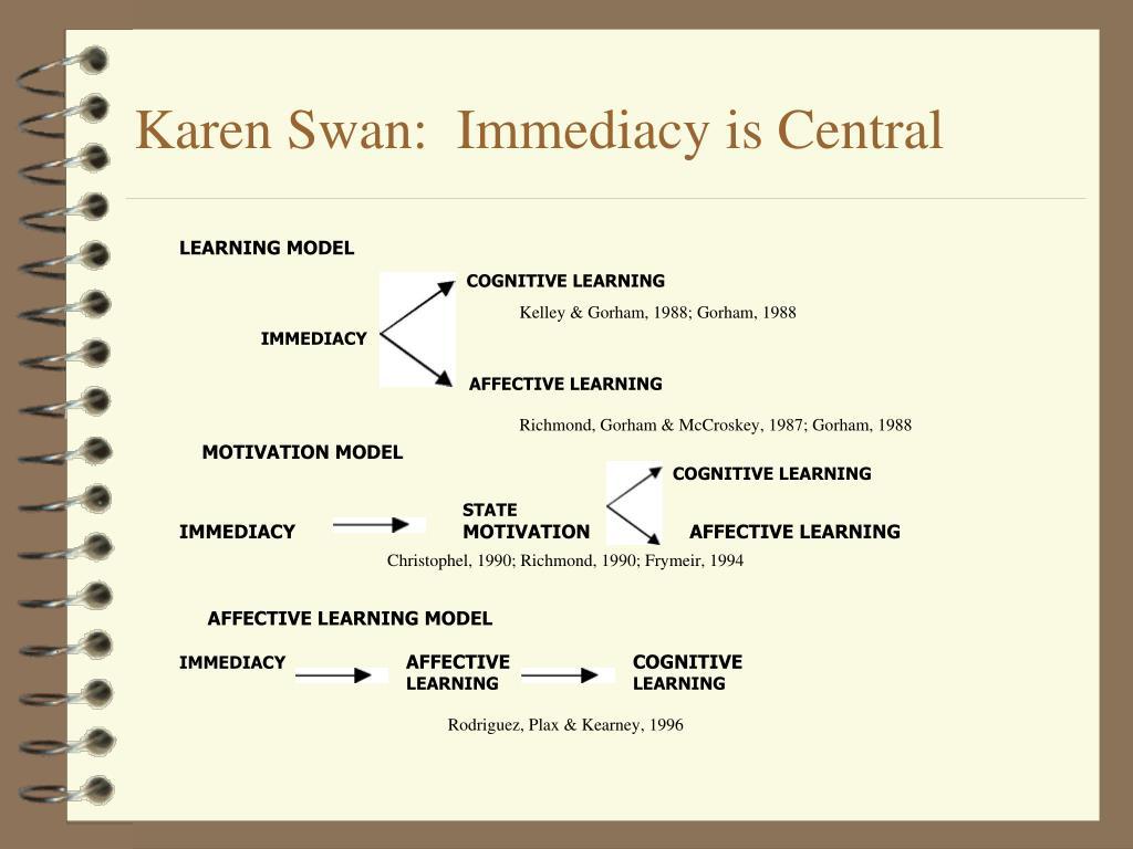 Karen Swan:  Immediacy is Central