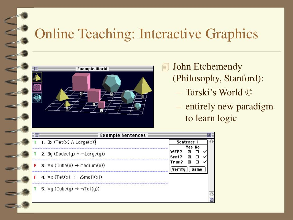 Online Teaching: Interactive Graphics
