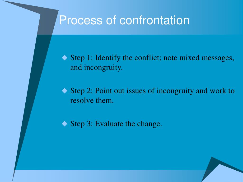 Process of confrontation