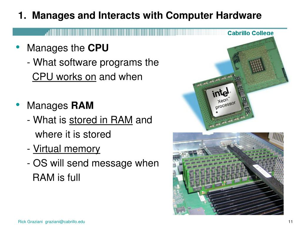1.  Manages and Interacts with Computer Hardware