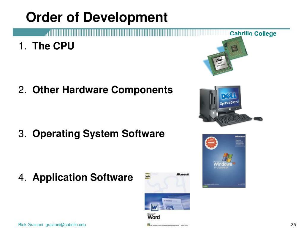 Order of Development