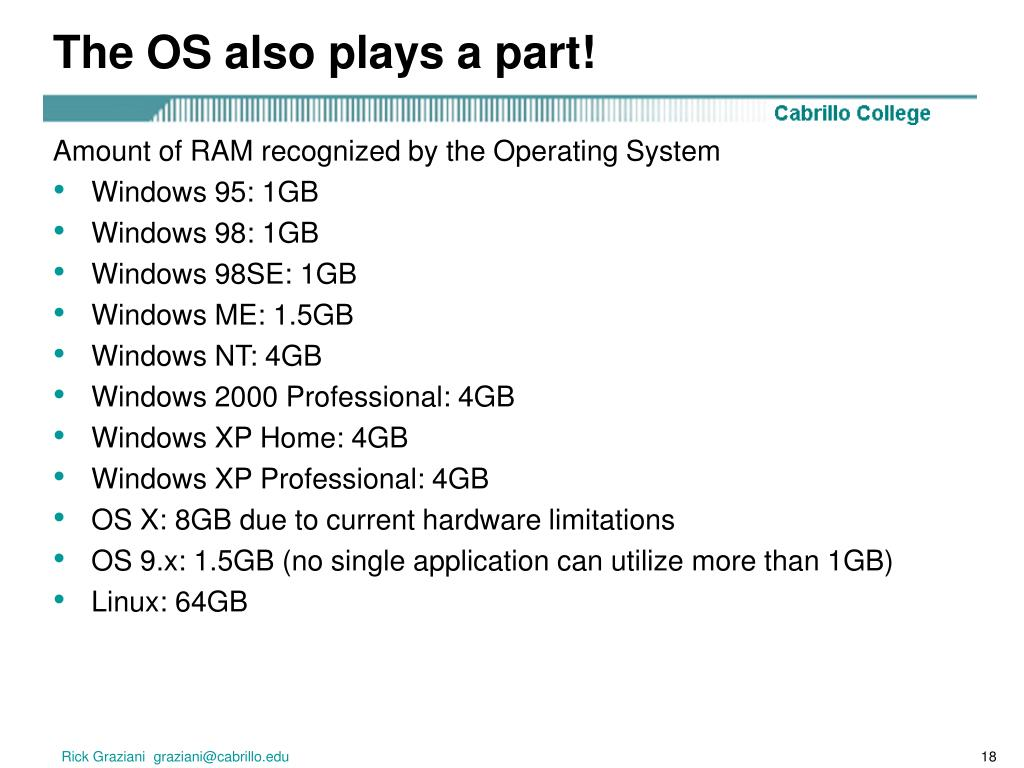 The OS also plays a part!