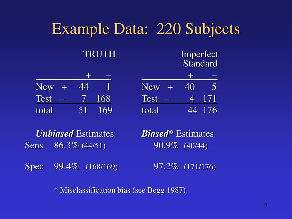 Example Data:  220 Subjects