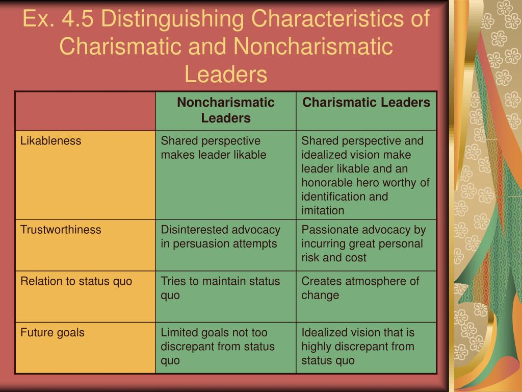 "characteristics traits of a charismatic leadership The dangers of charismatic leaders ""what remains to be seen is whether a post-jobs apple will retain the corporate traits that their characteristics and."