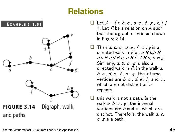 Relations