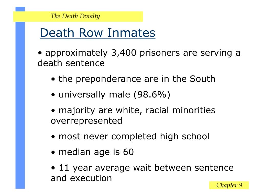 Death Row Inmates