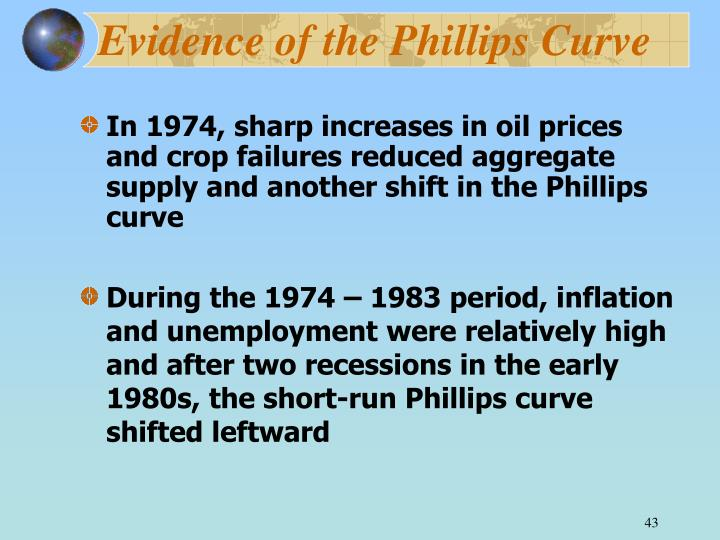 Evidence of the Phillips Curve