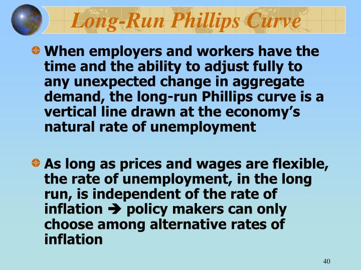 Long-Run Phillips Curve