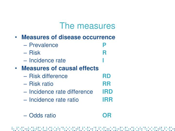 The measures