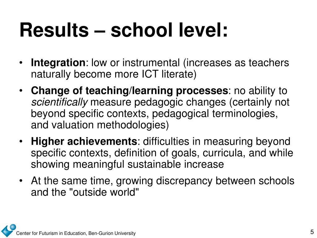 Results – school level: