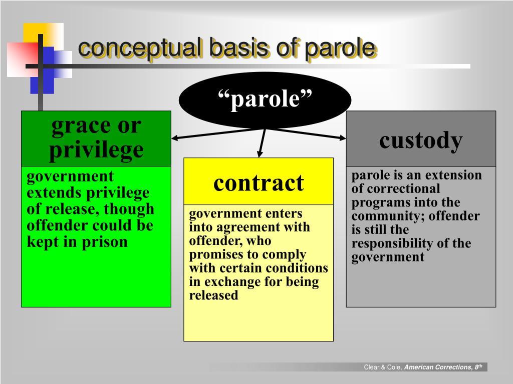 conceptual basis of parole