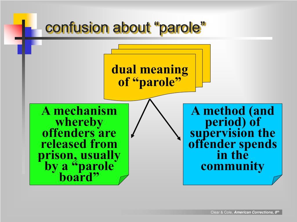 """confusion about """"parole"""""""
