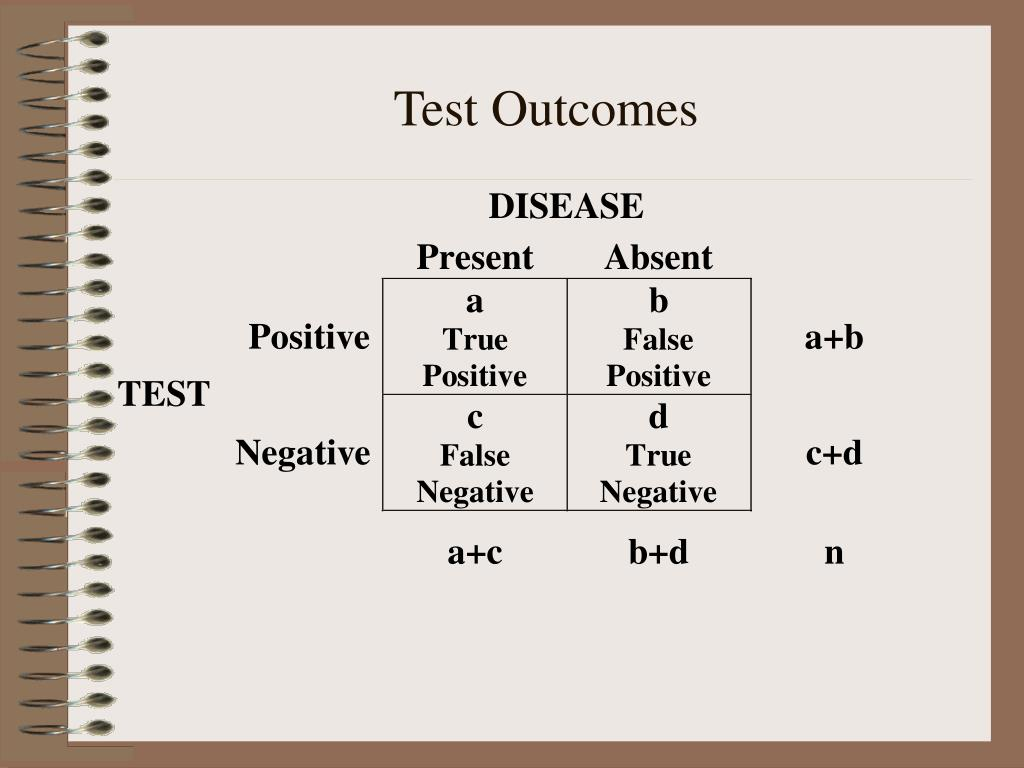 Test Outcomes