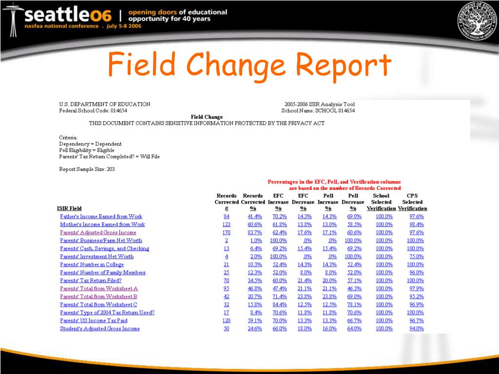 Field Change Report