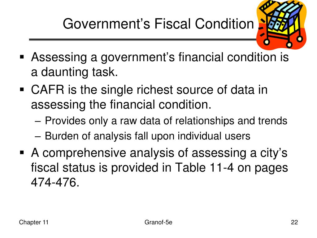 Government's Fiscal Condition