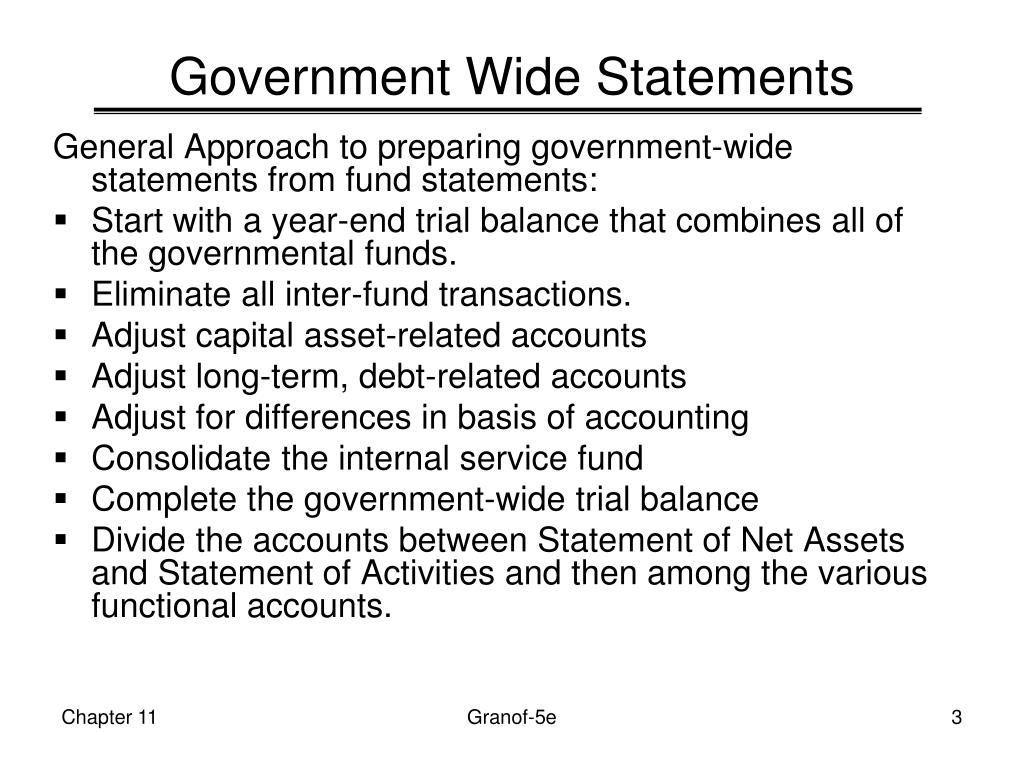 Government Wide Statements
