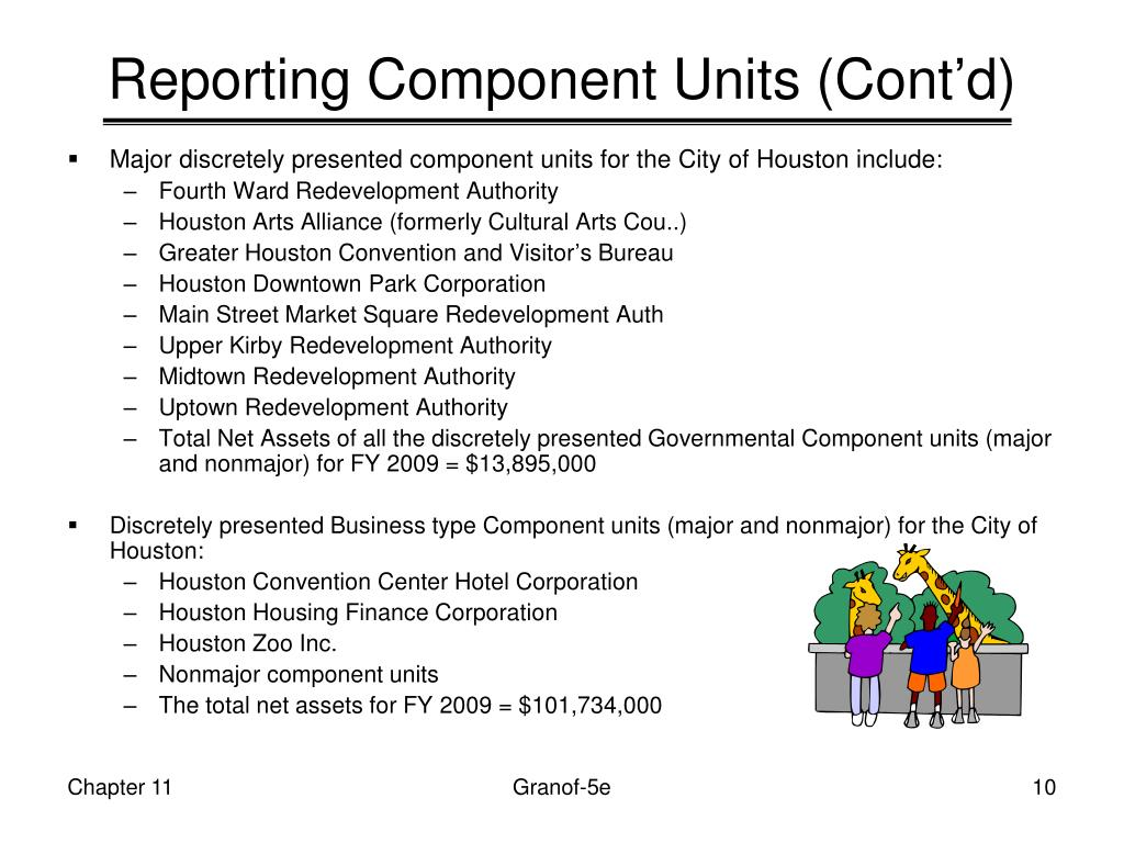 Reporting Component Units (Cont'd)