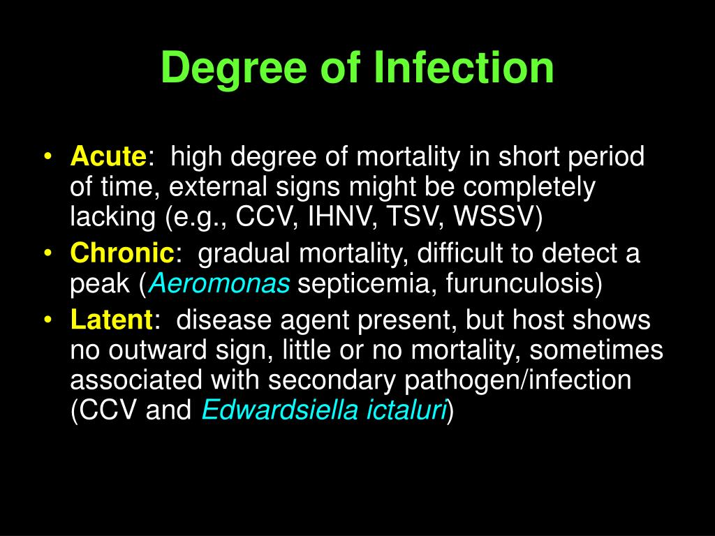 Degree of Infection