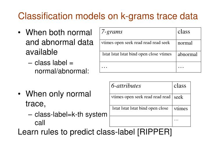Classification models on k-grams trace data