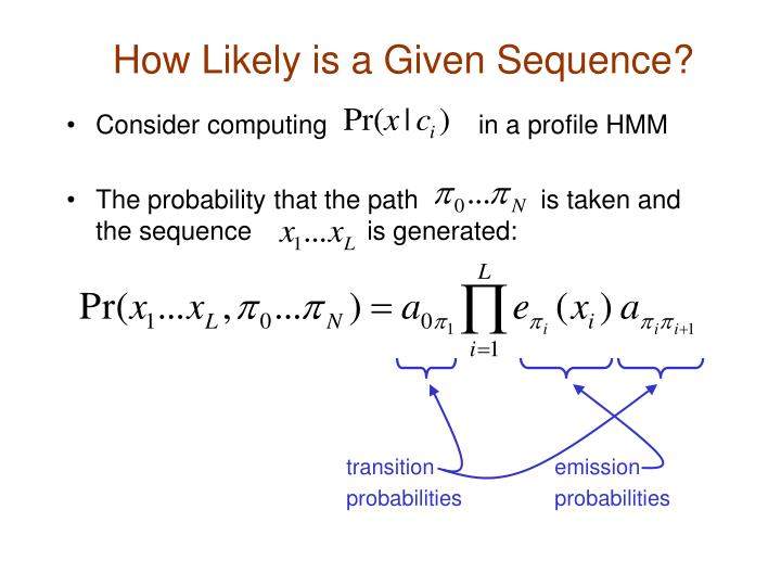 How Likely is a Given Sequence?