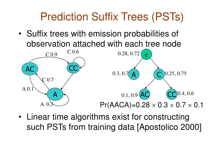Prediction Suffix Trees (PSTs)