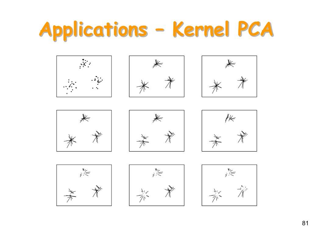 Applications – Kernel PCA