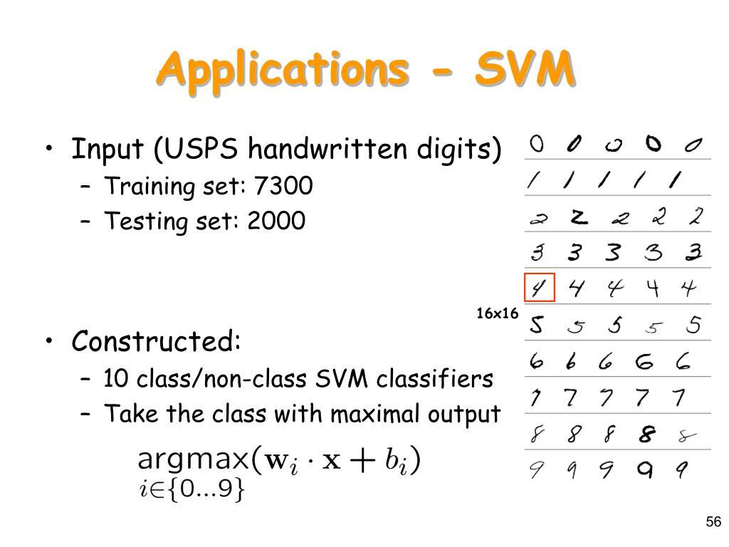 Applications - SVM